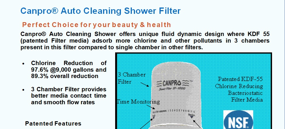 Auto Cleaning Shower Replacement Filter Canpro